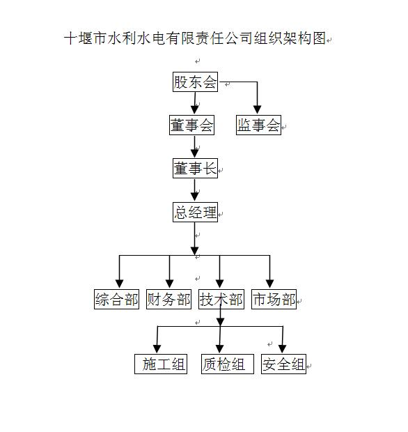 组织架构图3.jpg